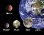aarde plus planeten