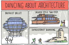 Dancing about architecture strip